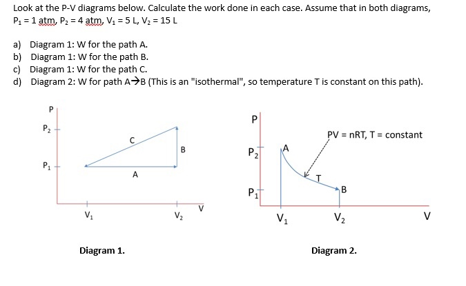 Look at the P-V diagrams below. Calculate the work done in each case. Assume that in both diagrams, a) Diagram 1: W for the p