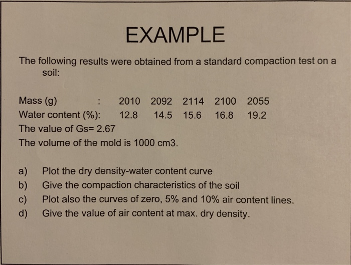 EXAMPLE The following results were obtained from a standard compaction test on a soil: Mass (g) Water content (%): 12.8 14.5