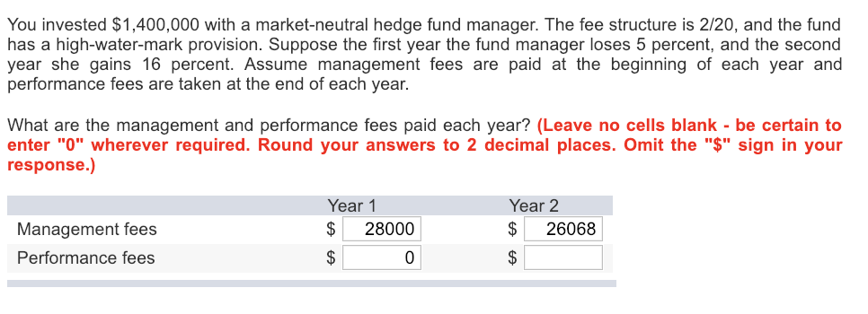 You invested $1,400,000 with a market-neutral hedge fund manager. The fee structure is 2/20, and the fund has a high-water-mark provision. Suppose the first year the fund manager loses 5 percent, and the second year she gains 16 percent. Assume management fees are paid at the beginning of each year and performance fees are taken at the end of each year What are the management and performance fees paid each year? (Leave no cells blank - be certain to enter O wherever required. Round your answers to 2 decimal places. Omit the $ sign in your response.) Year 1 $28000 Year 2 $26068 Management fees Performance fees 0