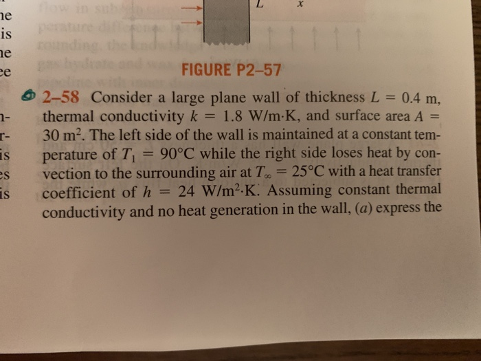 he 1S FIGURE P2-57 2-58 Consider a large plane wall of thickness L = 0.4 m, -thermal conductivity k = 1.8 W/m·K, and surface area A = r- 30 m2. The left side of the wall is maintained at a constant tem- is perature of T 90°C while the right side loses heat by con- vection to the surrounding air at To-25°C with a heat transfer is coefficient of h 24 W/m2.. Assuming constant thermal conductivity and no heat generation in the wall, (a) express the is