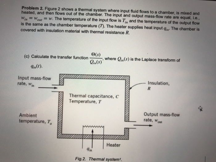 Problem 2. Figure 2 shows a thermal system where input fluid flows to a chamber, is mixed and heated, and then flows out of the chamber. The input and output mass-flow rate are equal, i.e., wi Wout = w The temperature of the input flow is Tin and the temperature of the output now is the same as the chamber temperature (T). The heater supplies heat input qn The chamber is covered with insulation material with thermal resistance R. (c) Calculate the transfer functionwhere Cin(5) is the Laplace transform of 0(s) Cin(s) lin(t). Input mass-flow rate, Win Insulation, Thermal capacitance, C Temperature, T Output mass-flow rate, wout Ambient temperature, T Heater in Fig.2. Thermal system