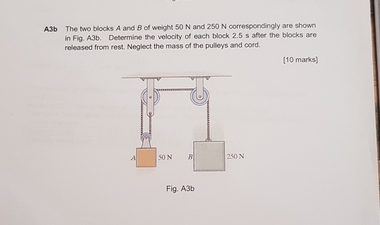 The two blocks A and B of weight 50 N and 250 N correspondingly are shown in Fig. A3b. Determine the velocity of each block 2.5 s after the blocks are released from rest. Neglect the mass of the pulleys and cord. A3b [10 marks] 50 N B 250 N Fig. A3b