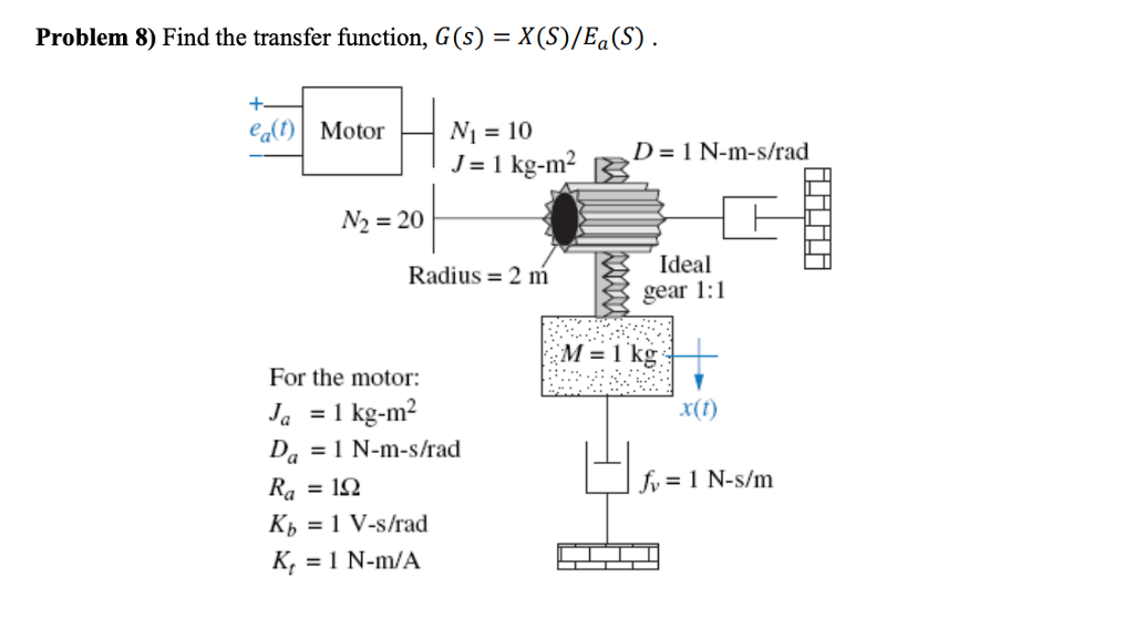 Problem 8) Find the transfer function, G(s)X(S)/Ea(S) a(t) | Motor-Ni=10 N2 20 Radius 2 m Ideal gear 1:1 ,M= 1 kg t For the motor Ja = 1 kg-m? Da = 1 N-m-s/rad x(t) Kb1 V-s/rad