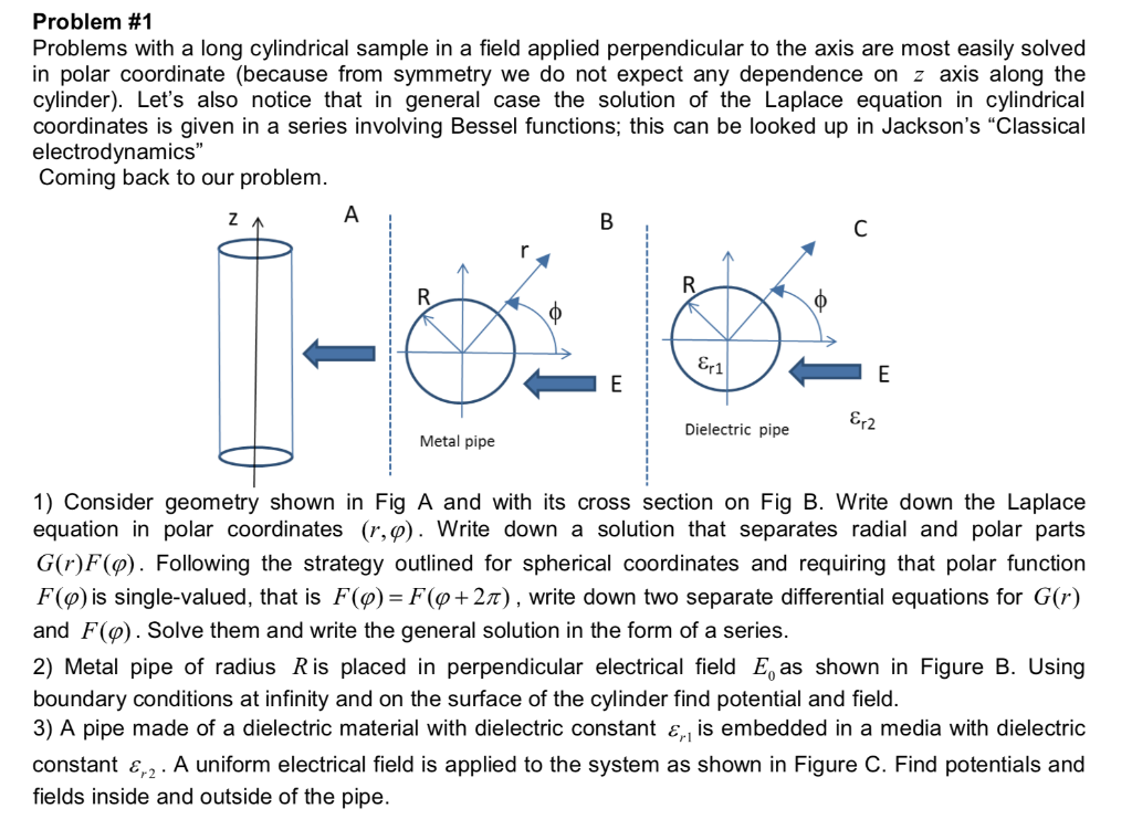 Problem #1 Problems with a long cylindrical sample in a field applied perpendicular to the axis are most easily solved in pol