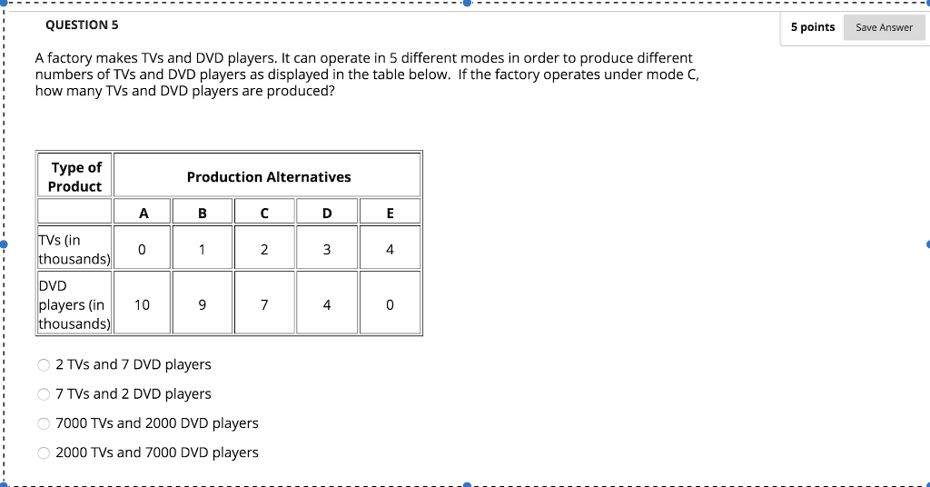 QUESTION 5 5 points Save Answer A factory makes TVs and DVD players. It can operate in 5 different modes in order to produce different numbers of TVs and DVD players as displayed in the table below. If the factory operates under mode C, : how many TVs and DVD players are produced? Type of Product Production Alternatives Vs (in thousands) DVD players (in 10 thousands) 2 4 7 4 2 TVs and 7 DVD players 7 TVs and 2 DVD players 7000 TVs and 2000 DVD players 2000 TVs and 7000 DVD players