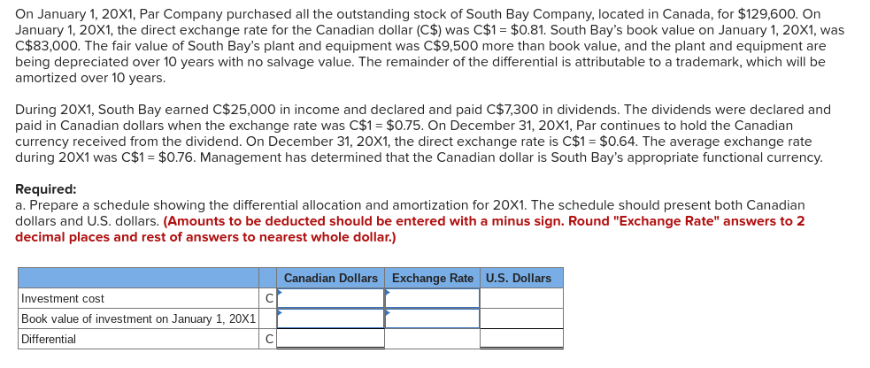 On January 1, 20X1, Par Company purchased all the outstanding stock of South Bay Company, located in Canada, for $129,600. On January 1, 20X1, the direct exchange rate for the Canadian dollar (C$) was C$1 = $0.81. South Bays book value on January 1, 20X1, was C$83,000. The fair value of South Bays plant and equipment was C$9,500 more than book value, and the plant and equipment are being depreciated over 10 years with no salvage value. The remainder of the differential is attributable to a trademark, which will be amortized over 10 years. During 20X1, South Bay earned C$25,000 in income and declared and paid C$7,300 in dividends. The dividends were declared and paid in Canadian dollars when the exchange rate was C$1- $0.75. On December 31, 20X1, Par continues to hold the Canadian currency received from the dividend. On December 31, 20X1, the direct exchange rate is C$1 = $0.64. The average exchange rate during 20X1 was C$1 $0.76. Management has determined that the Canadian dollar is South Bays appropriate functional currency Required: a. Prepare a schedule showing the differential allocation and amortization for 20X1. The schedule should present both Canadian dollars and U.S. dollars. (Amounts to be deducted should be entered with a minus sign. Round Exchange Rate answers to 2 decimal places and rest of answers to nearest whole dollar.) Canadian Dollars Exchange Rate U.S. Dollars Investment cost Book value of investment on January 1, 20X1 Differential