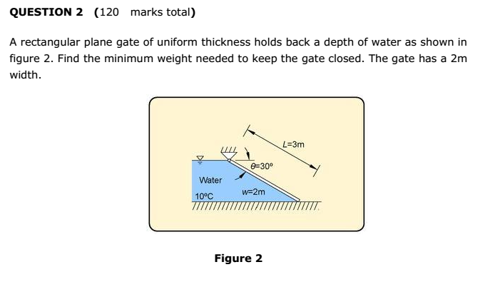 QUESTION 2 (120 marks total) A rectangular plane gate of uniform thickness holds back a depth of water as shown in figure 2. Find the minimum weight needed to keep the gate closed. The gate has a 2m width. L-3m e-300 Water 10°C Figure 2