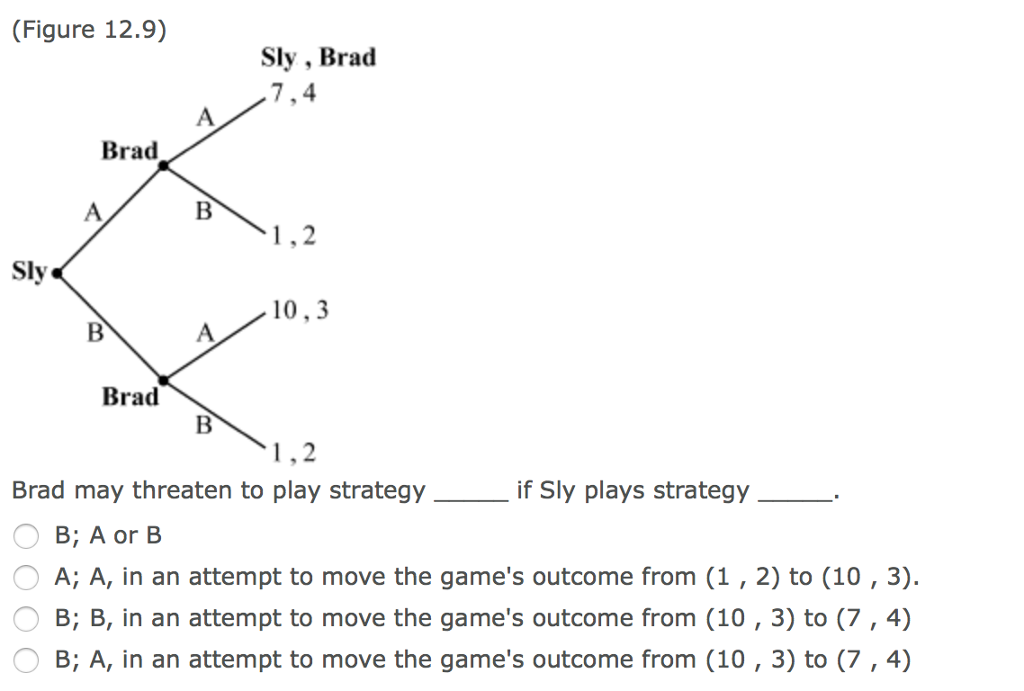 (Figure 12.9) Sly, Brad Brad Slv 10.3 Brad Brad may threaten to play strategy if Sly plays strategy B; A orB A; A, in an attempt to move the games outcome from (1, 2) to (10, 3). B; B, in an attempt to move the games outcome from (10, 3) to (7,4) B; A, in an attempt to move the games outcome from (10, 3) to (7,4)