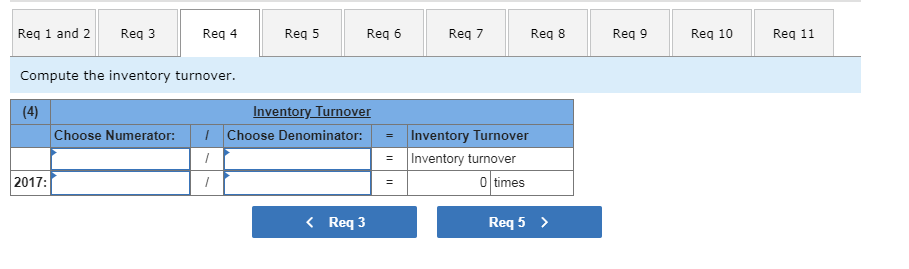 Req 1 and 2 Req 3 Req 4 Req 5 Req 6 Req 7 Req 8 Req 9 Req 10 Req 11 Compute the inventory turnover Inventory Turnover Choose Numerator:Choose Denominator: I Inventory Turnover Inventory turnover 2017: 0 times Req 3 Req5 〉