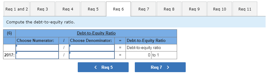 Req 1 and 2 Req 3 Req 4Req 5 Req 6 Req 7 Req 8Req 9 Req 10 Req 11 Compute the debt-to-equity ratio. Debt-to-Equity Ratio Choose Numerator: Choose Denominator:Debt-to-Equity Ratio Debt-to-equity ratio 0 to 1 2017: Req 5 Req 7 >