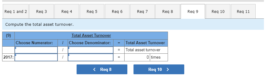 Req 1 and 2 Req 3 Req 4Req 5Req 6 Req 7 Req 8Req 9 Req 10 Req 11 Compute the total asset turnover Choose Numerator: I Choose Denominator:Total Asset Turnover Total asset turnover 2017: 0 times 〈 Req 8 Req 10 〉